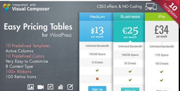 WordPress - Easy Pricing Tables WordPress Plugin